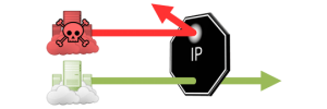 antispam-ip-filter-diagram